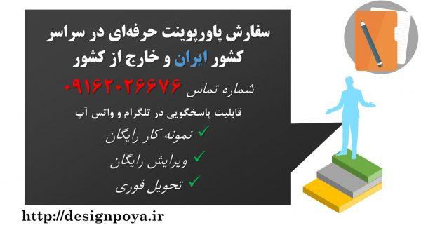 سفارش ساخت پاورپوینت در ایران